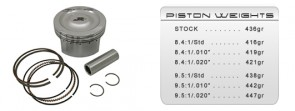 4-Tec Pro-Series Forged Pistons 8.4:1/.010