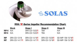 Solas Concord Impeller 13/20R